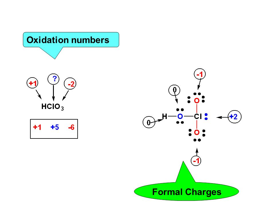 Oxidation numbers Formal Charges