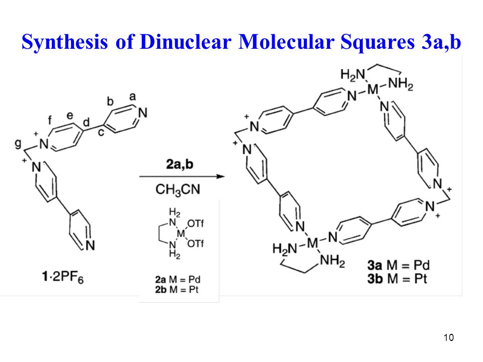 10 Synthesis of Dinuclear Molecular Squares 3a,b
