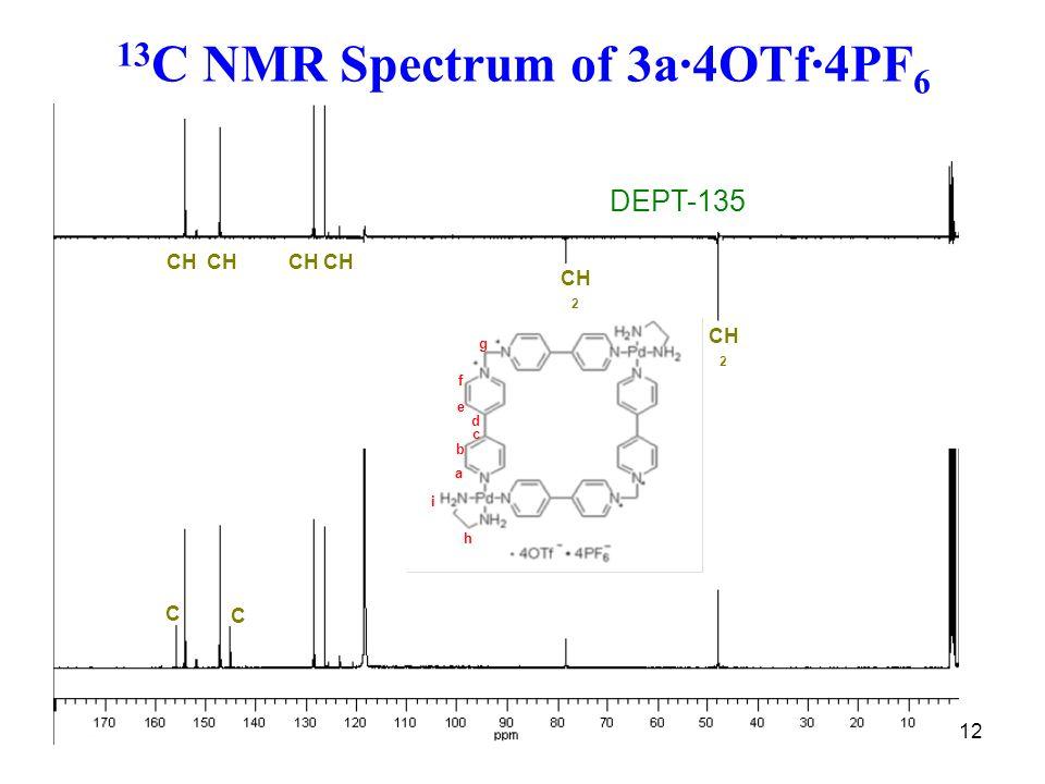 12 13 C NMR Spectrum of 3a·4OTf·4PF 6 DEPT-135 CH 2 C C a b c d i g e f h CH