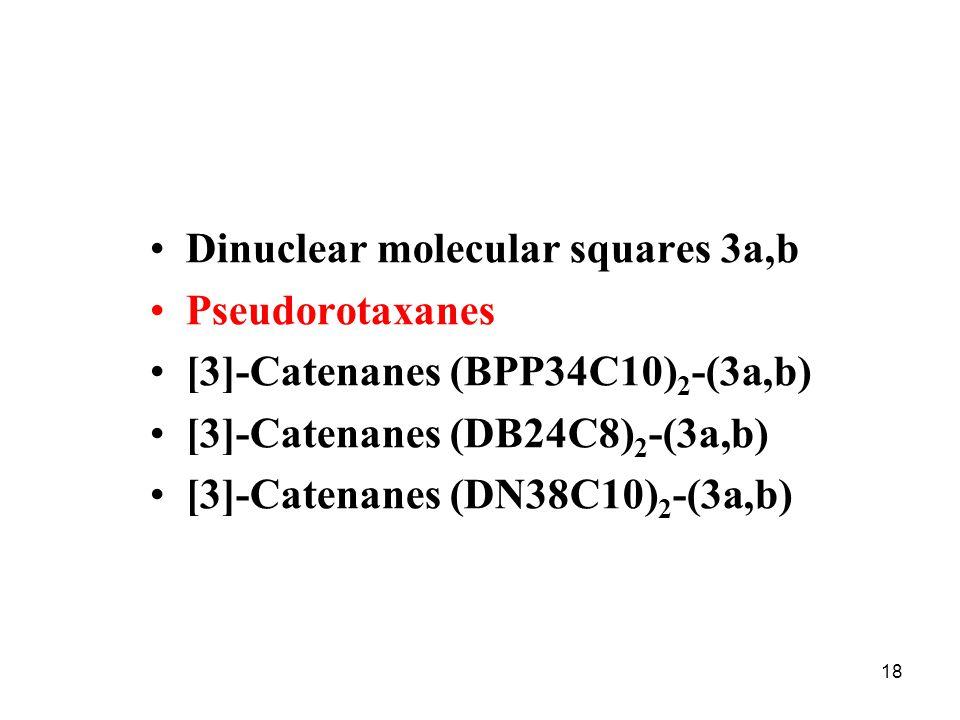 18 Dinuclear molecular squares 3a,b Pseudorotaxanes [3]-Catenanes (BPP34C10) 2 -(3a,b) [3]-Catenanes (DB24C8) 2 -(3a,b) [3]-Catenanes (DN38C10) 2 -(3a,b)