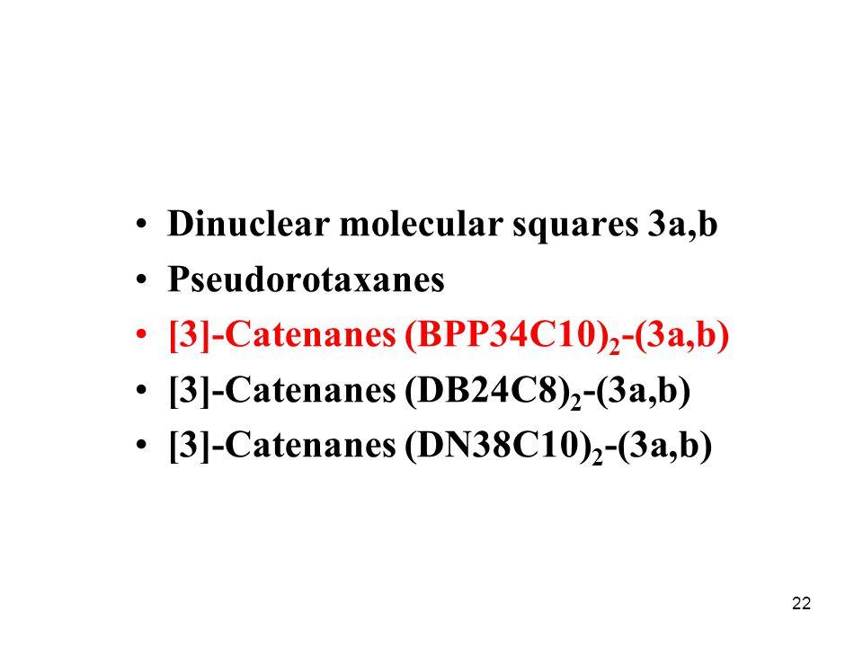 22 Dinuclear molecular squares 3a,b Pseudorotaxanes [3]-Catenanes (BPP34C10) 2 -(3a,b) [3]-Catenanes (DB24C8) 2 -(3a,b) [3]-Catenanes (DN38C10) 2 -(3a,b)