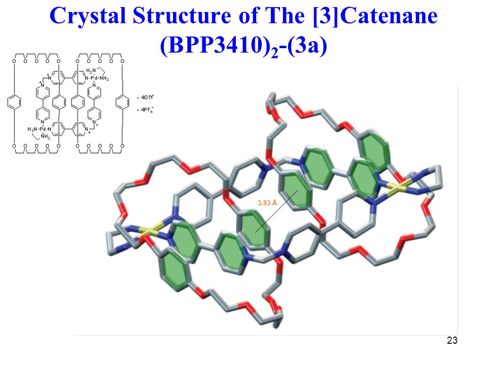 23 Crystal Structure of The [3]Catenane (BPP3410) 2 -(3a) 3.83 Å