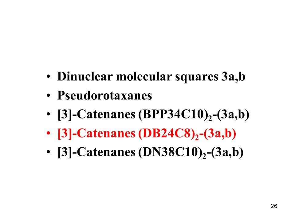 26 Dinuclear molecular squares 3a,b Pseudorotaxanes [3]-Catenanes (BPP34C10) 2 -(3a,b) [3]-Catenanes (DB24C8) 2 -(3a,b) [3]-Catenanes (DN38C10) 2 -(3a,b)