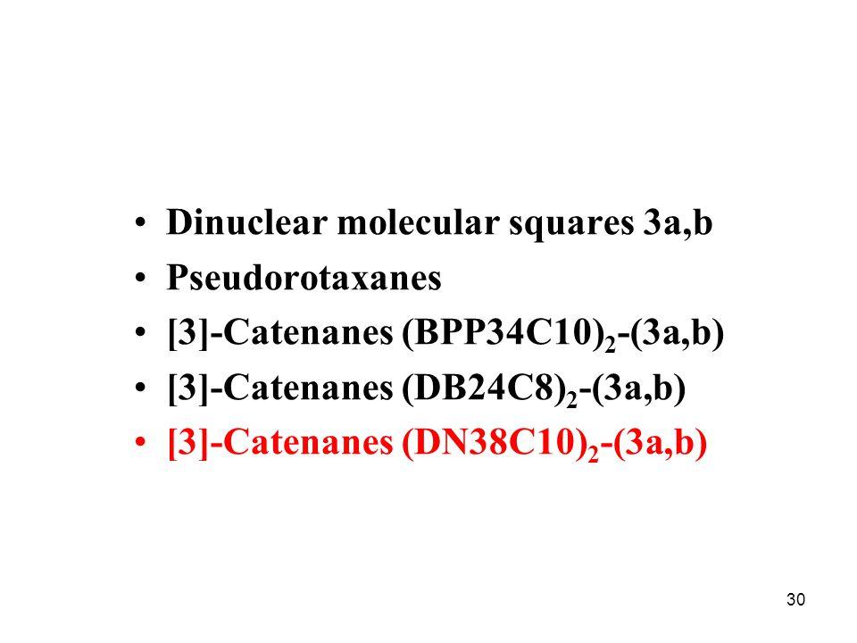 30 Dinuclear molecular squares 3a,b Pseudorotaxanes [3]-Catenanes (BPP34C10) 2 -(3a,b) [3]-Catenanes (DB24C8) 2 -(3a,b) [3]-Catenanes (DN38C10) 2 -(3a,b)