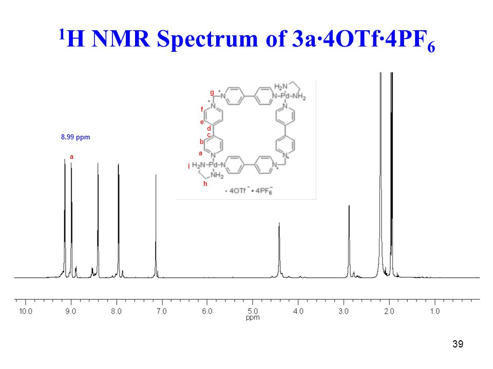 39 1 H NMR Spectrum of 3a·4OTf·4PF 6 a a 8.99 ppm a b c d i g e f h