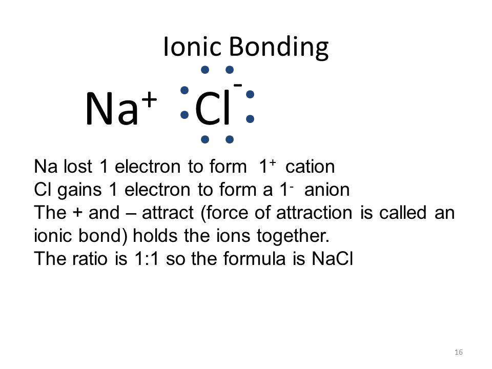 Ionic Bonding NaCl 15