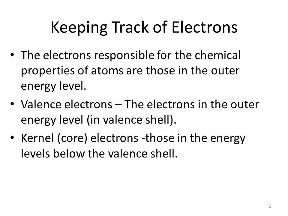 Ionic Bonding Science 10 1