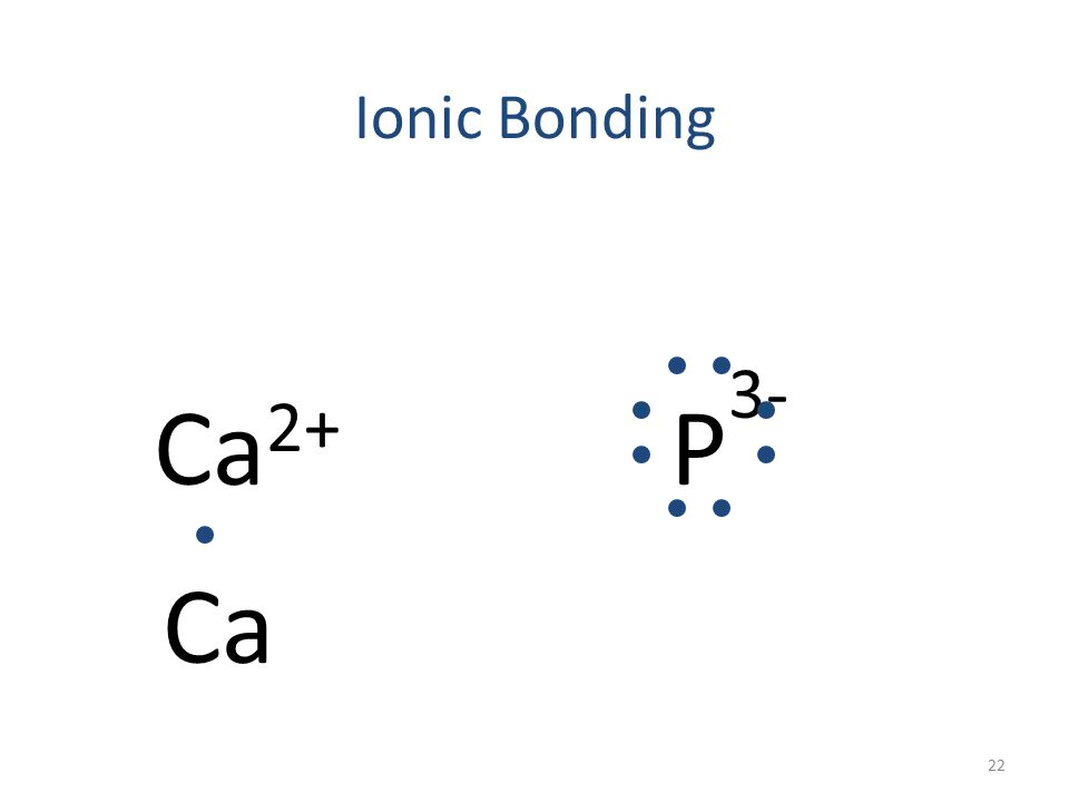 Ionic Bonding Ca 2+ P Ca 21