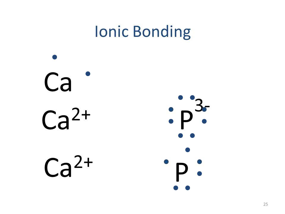Ionic Bonding Ca 2+ P 3- Ca 2+ P 24