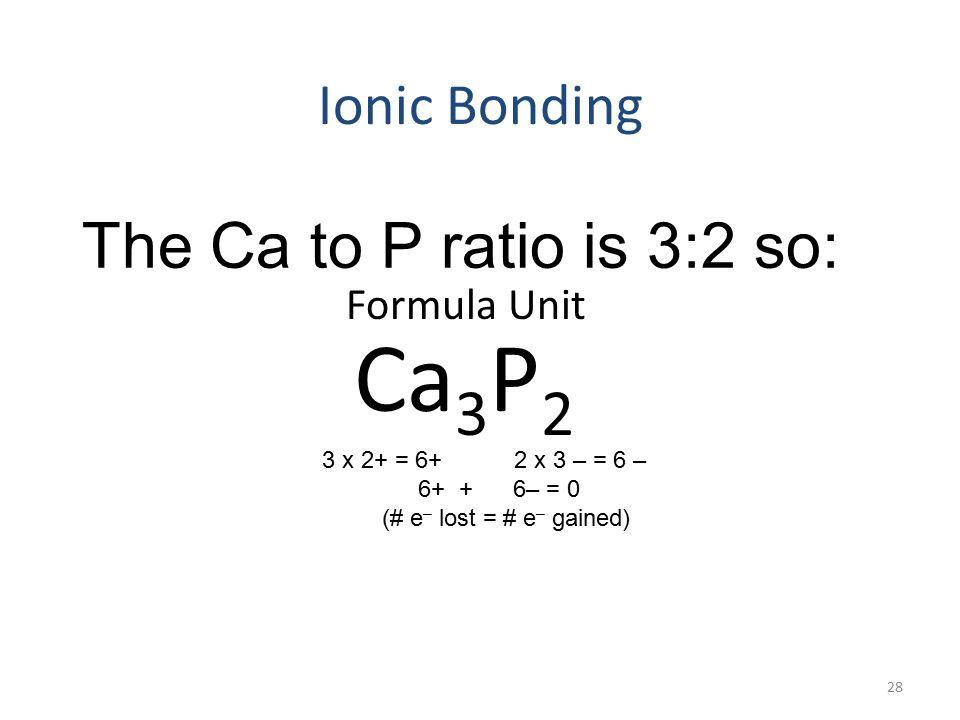 Ionic Bonding Ca 2+ P 3- Ca 2+ P 3- Ca 2+ 27