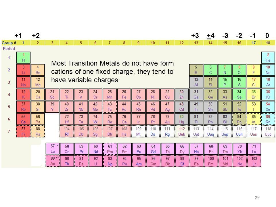 Ionic Bonding Ca 3 P 2 Formula Unit The Ca to P ratio is 3:2 so: 3 x 2+ = 6+2 x 3 – = 6 – 6+ + 6– = 0 (# e – lost = # e – gained) 28