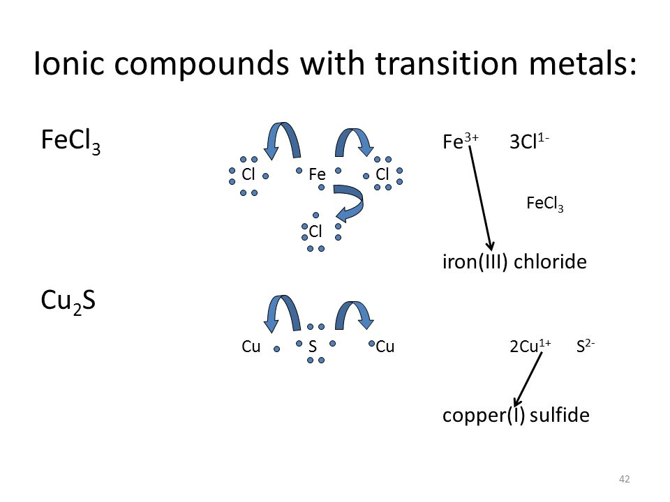 Naming variable binary ionic compounds Ionic compounds formed between metals with variable charge and non-metals.