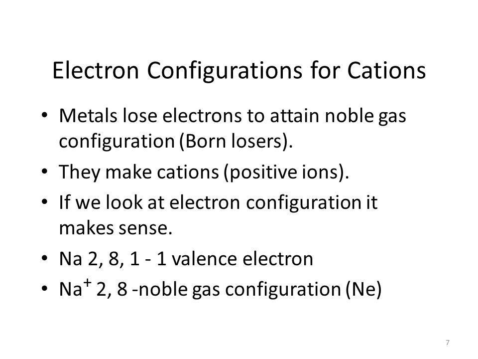 Write the electron dot diagram for Na Mg C O F Ne He 6