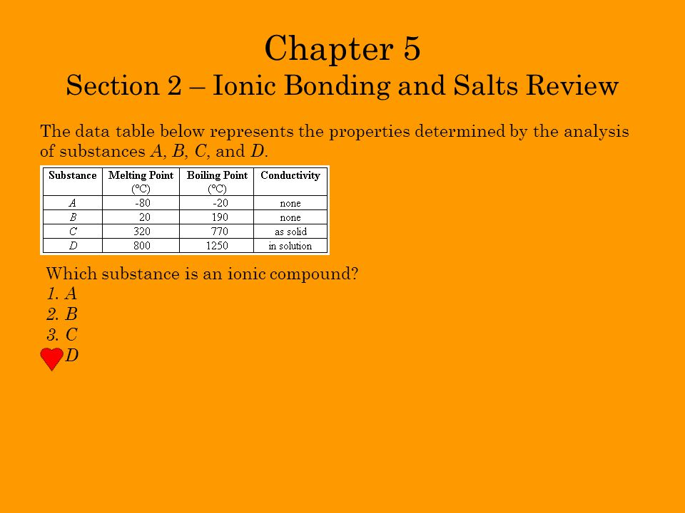 Chapter 5 Section 2 – Ionic Bonding and Salts Review The data table below represents the properties determined by the analysis of substances A, B, C,