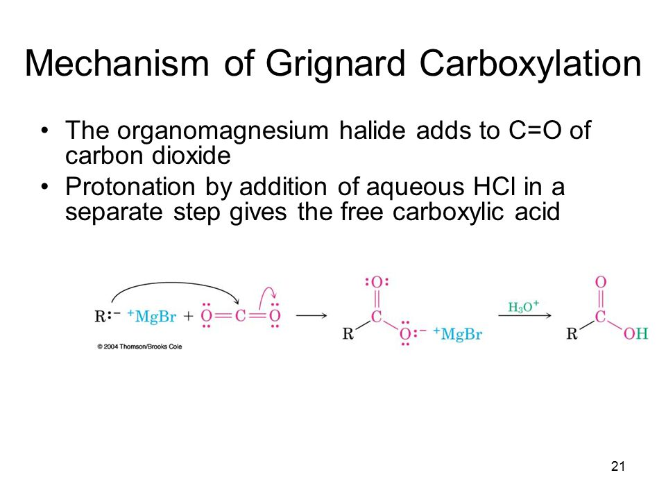 22 Reactions of Carboxylic Acids: An Overview Carboxylic acids transfer a proton to a base to give anions, which are good nucleophiles in S N 2 reactions Like ketones, carboxylic acids undergo addition of nucleophiles to the carbonyl group In addition, carboxylic acids undergo other reactions characteristic of neither alcohols nor ketones
