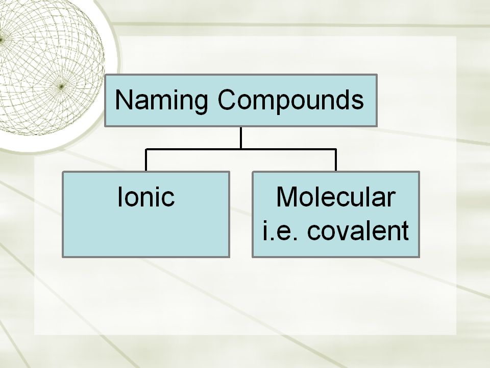 Naming Molecular Compounds  Molecules are made up of nonmetals  Prefixes are used to represent numbers of atoms.