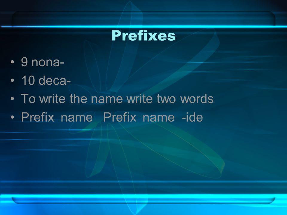 Prefixes 9 nona- 10 deca- To write the name write two words Prefix name Prefix name -ide