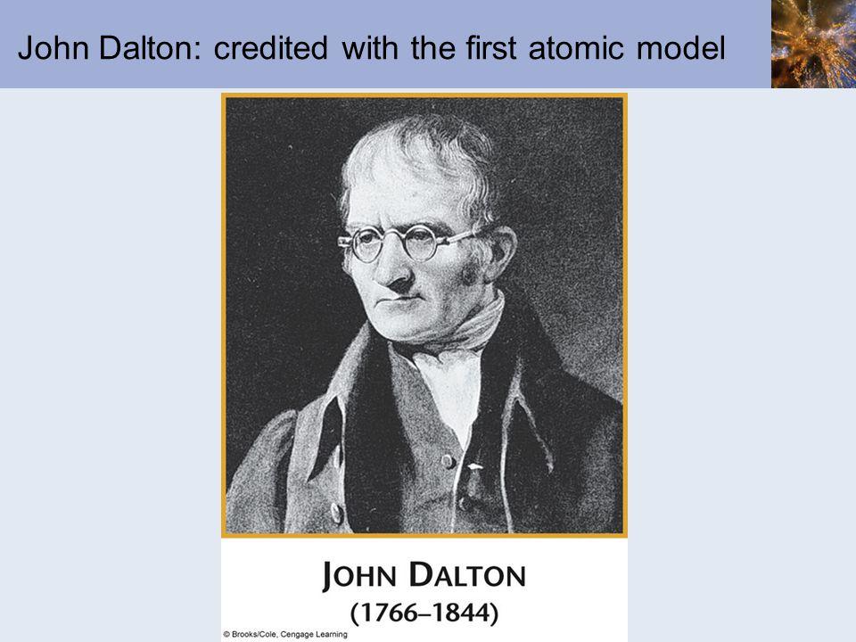 Figure 2.1 - John Dalton and Atomic Theory