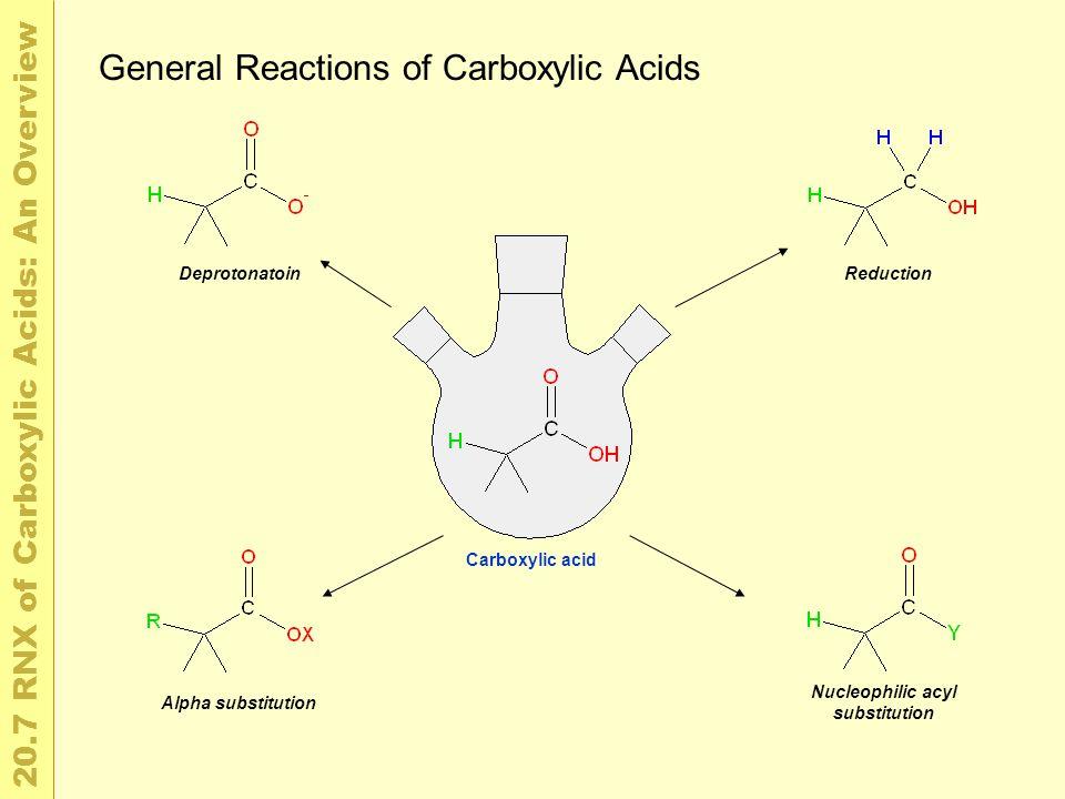2 0. 7 R N X o f C a r b o x y l i c A c i d s : A n O v e r v i e w Carboxylic acid Alpha substitution DeprotonatoinReduction Nucleophilic acyl subst