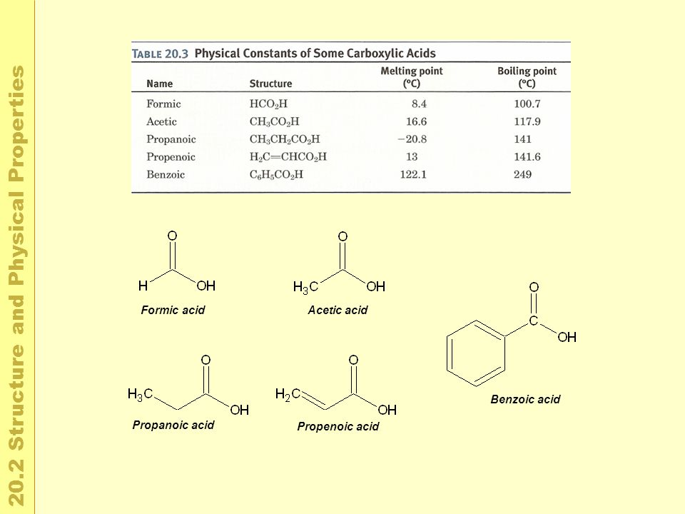 20.2 Structure and Physical Properties Formic acidAcetic acid Propanoic acid Propenoic acid Benzoic acid