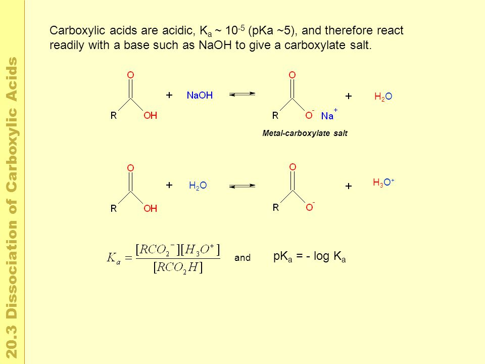 2 0. 3 D i s s o c i a t i o n o f C a r b o x y l i c A c i d s Carboxylic acids are acidic, K a ~ 10 -5 (pKa ~5), and therefore react readily with a