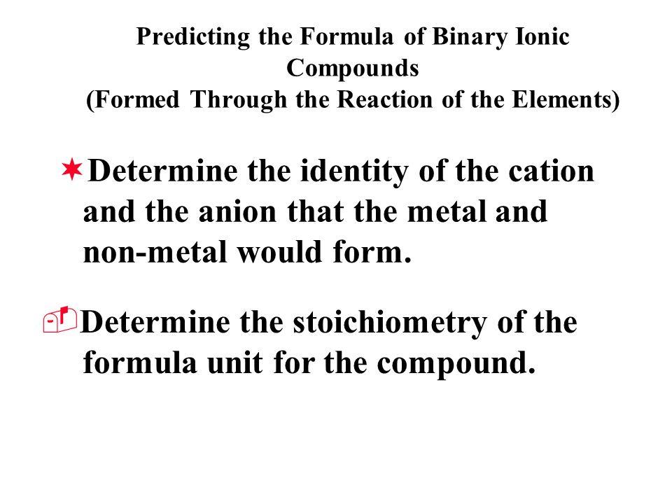 The reaction of the elements Li and F Li F 3+ 9+ Li 1+ F 1-