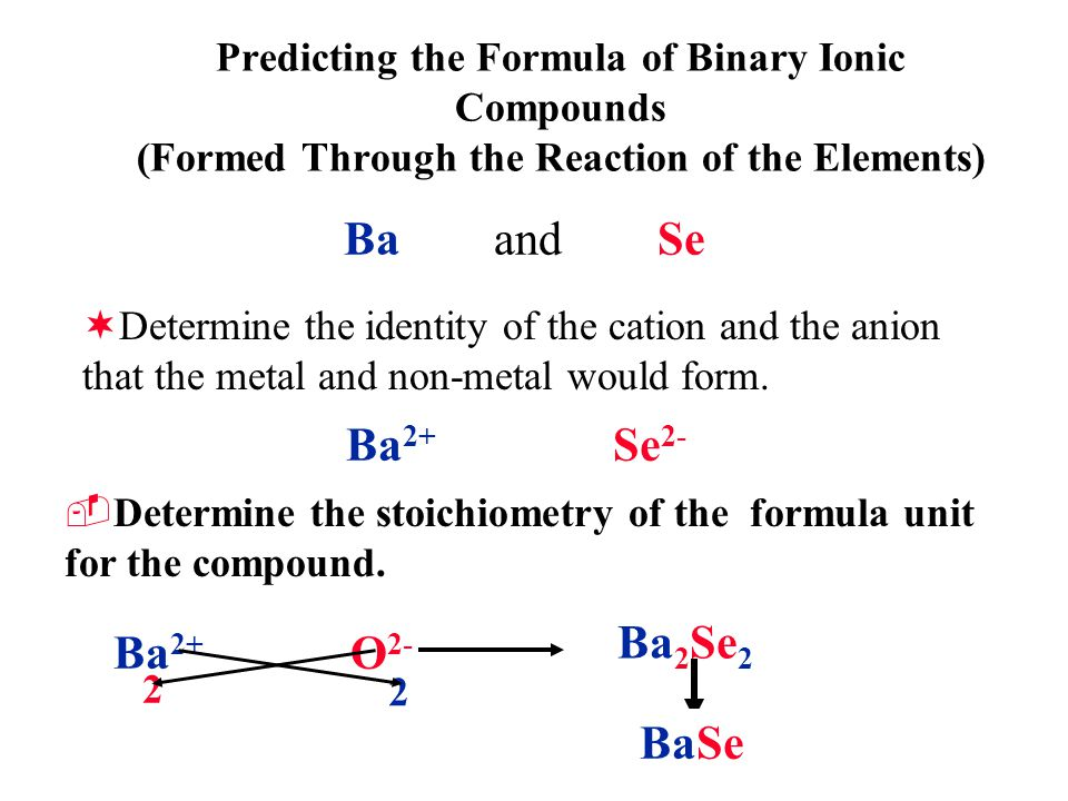 Predicting the Formula of Binary Ionic Compounds (Formed Through the Reaction of the Elements) 2 3 Al and O Al 3+ O 2- Al 2 O 3 Al 3+ O 2- Determine