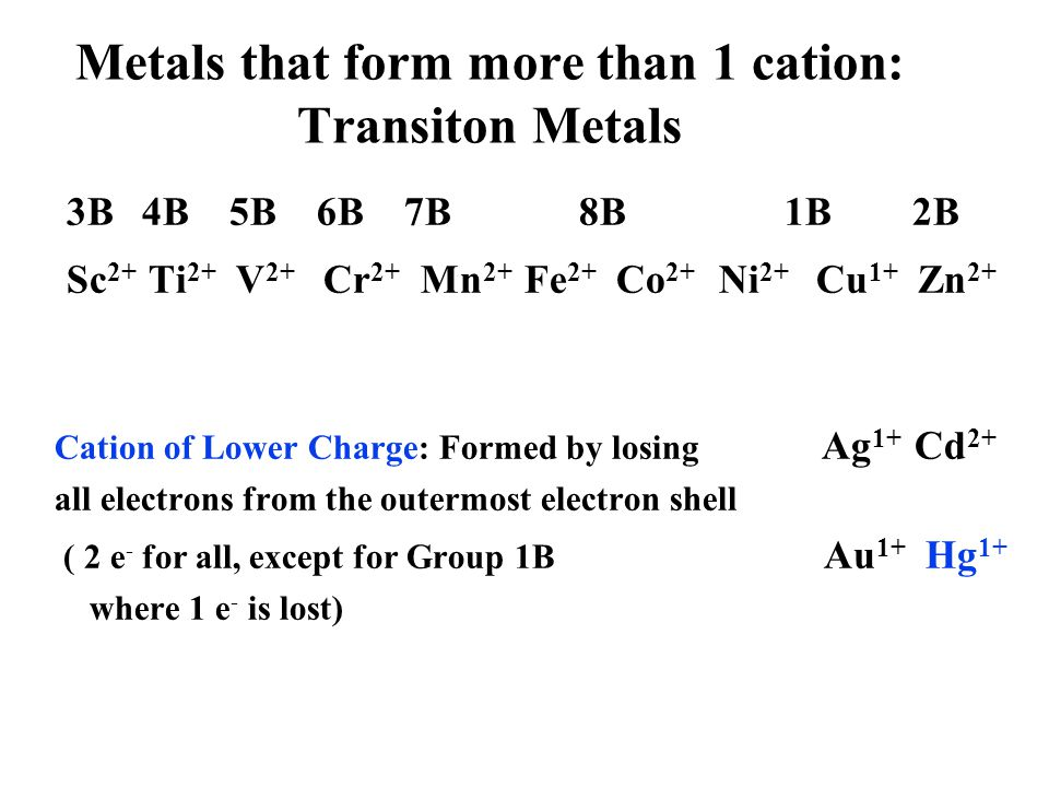 Metals that form more than 1 cation: Transition and Post-Transition Metals Transition Metals Post Transition Metals 3B 4B 5B 6B 7B 8B 1B 2B 3A 4B 5A S