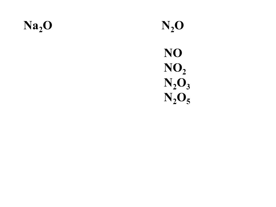Compounds Covalent ( Molecular ) Ionic I-Cl NaCl Cl - Na + Cl - Na + Cl - Na + Cl - Na + Cl 1- Na +