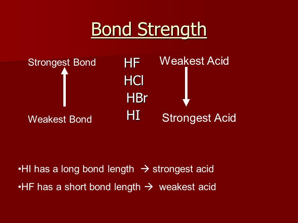 Bond Strength HF HF HCl HCl HBr HBr HI HI HI has a long bond length  strongest acid HF has a short bond length  weakest acid Strongest Bond Weakest Bond Weakest Acid Strongest Acid