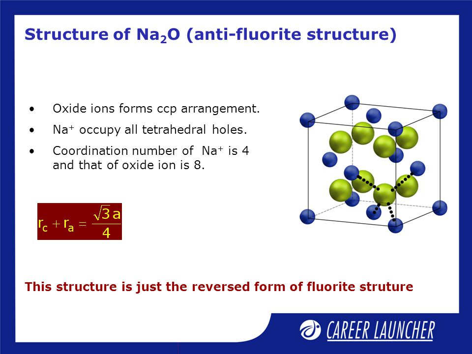 Structure of Na 2 O (anti-fluorite structure) Oxide ions forms ccp arrangement.
