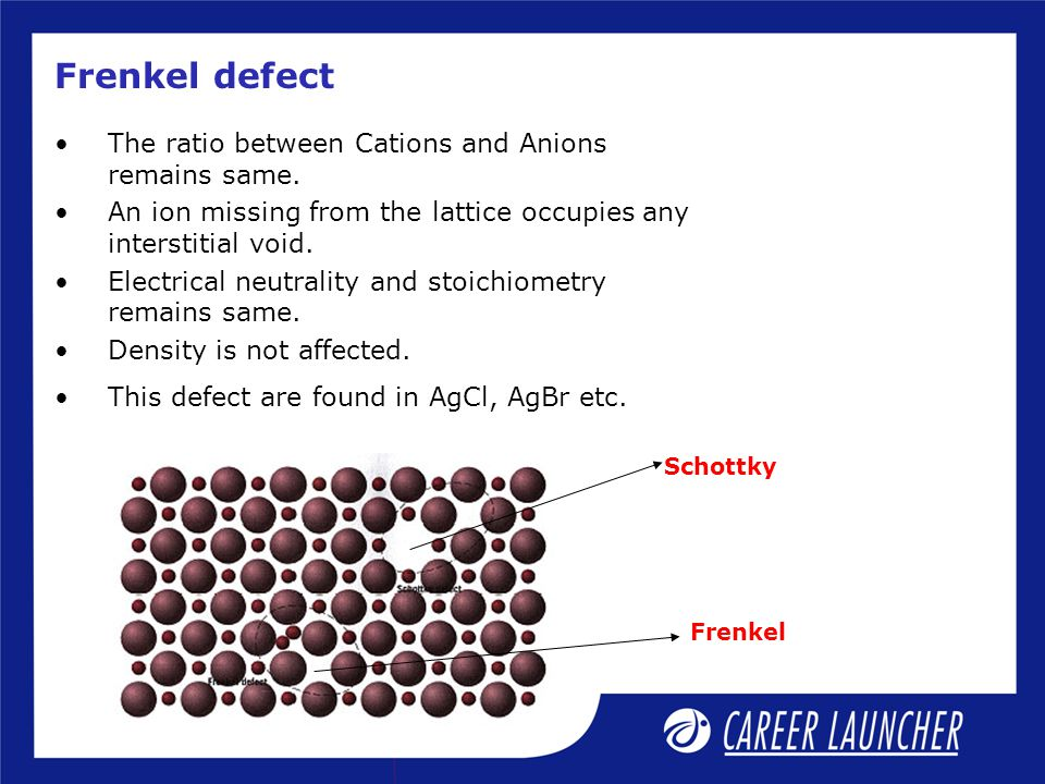 Frenkel defect The ratio between Cations and Anions remains same.