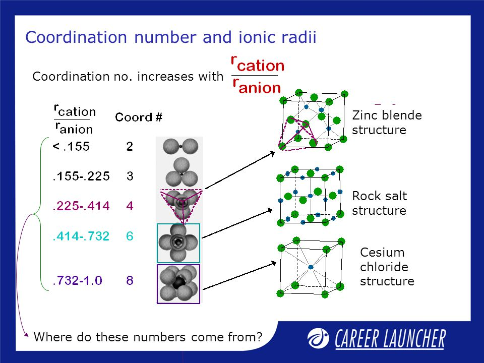 Coordination no. increases with Where do these numbers come from? Zinc blende structure Rock salt structure Cesium chloride structure Coordination num