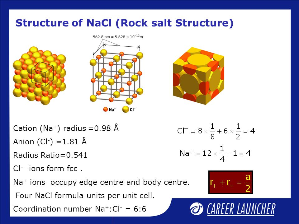 Structure of NaCl (Rock salt Structure) Cation (Na + ) radius =0.98 Å Anion (Cl - ) =1.81 Å Radius Ratio=0.541 Cl – ions form fcc.