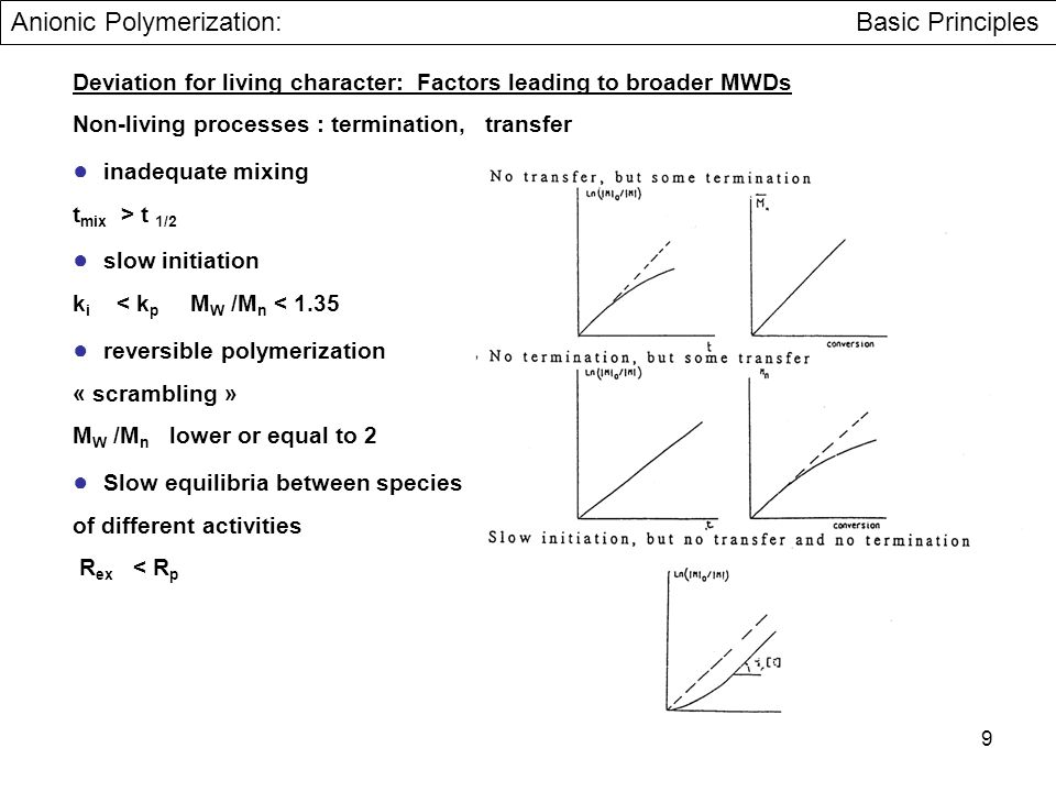 40 SEC Diagram HO-SBR-OH Mw= 44 000 g/mole Mw / Mn = 1,1 - Chain end titration (Naph Isocyantes) - Chain extension - Crosslinking Anionic Polymerization Non-polar Solvents - DP n,exp = DPth (calculated under the assumption of 2 sites per polymer molecule) - Sharp molar mass distribution : Mw/Mn < 1.1 and M WLS = MWSEC it means no ramifications - Difunctionality also results from : Polycondensation : Mn increases by a factor of at least 10 The radii of gyration are compatible with those of linear polymers.