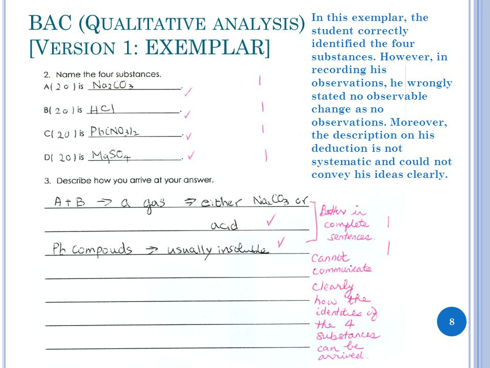 BAC (Q UALITATIVE ANALYSIS ) [V ERSION 2] Link with NSS curriculum Topic IV (Acids and Bases); Topic VII (Redox reactions) Number of periods required 1  40 minutes The students are able to complete the experiment and hand in the worksheet within 30 minutes.