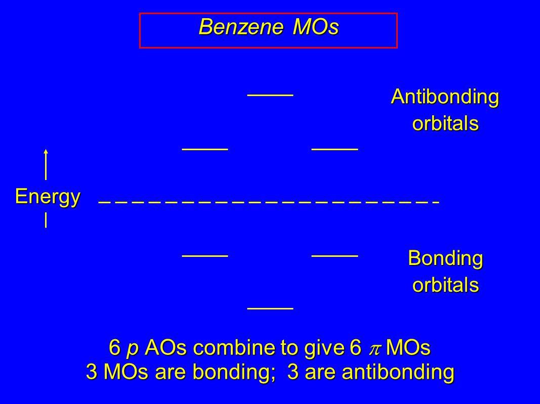 Energy Bonding orbitals Antibonding orbitals Benzene MOs 6 p AOs combine to give 6  MOs 3 MOs are bonding; 3 are antibonding