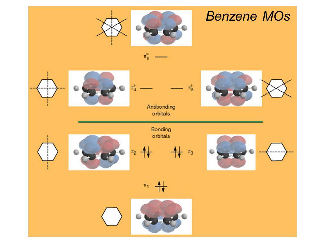 Benzene MOs