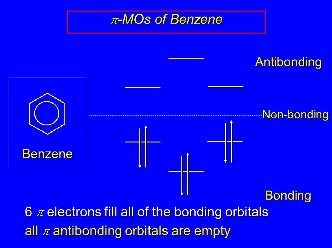 Benzene Antibonding Bonding 6  electrons fill all of the bonding orbitals all  antibonding orbitals are empty  -MOs of Benzene Non-bonding