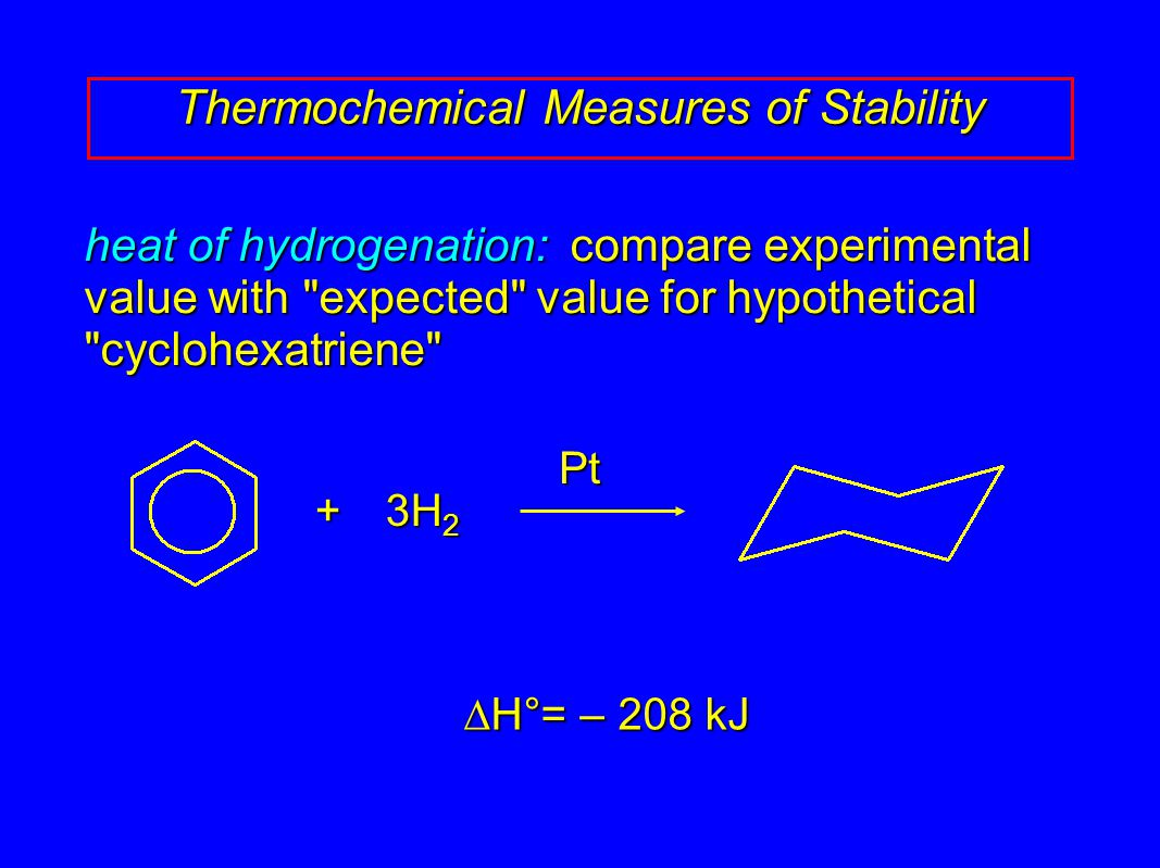 heat of hydrogenation: compare experimental value with expected value for hypothetical cyclohexatriene  H°= – 208 kJ Thermochemical Measures of Stability + 3H 2 Pt