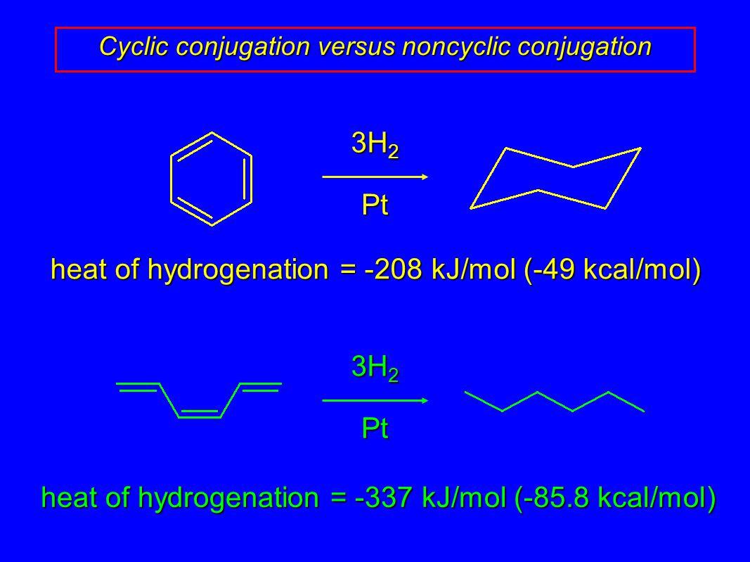 heat of hydrogenation = -208 kJ/mol (-49 kcal/mol) heat of hydrogenation = -337 kJ/mol (-85.8 kcal/mol) 3H 2 Pt Pt Cyclic conjugation versus noncyclic conjugation