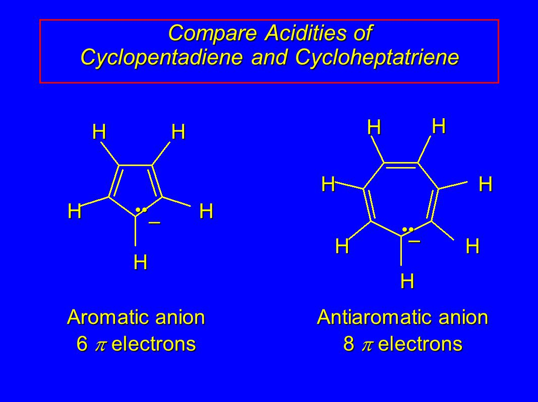 HHHH H – Compare Acidities of Cyclopentadiene and Cycloheptatriene Aromatic anion 6  electrons Antiaromatic anion 8  electrons HHHH HH H –