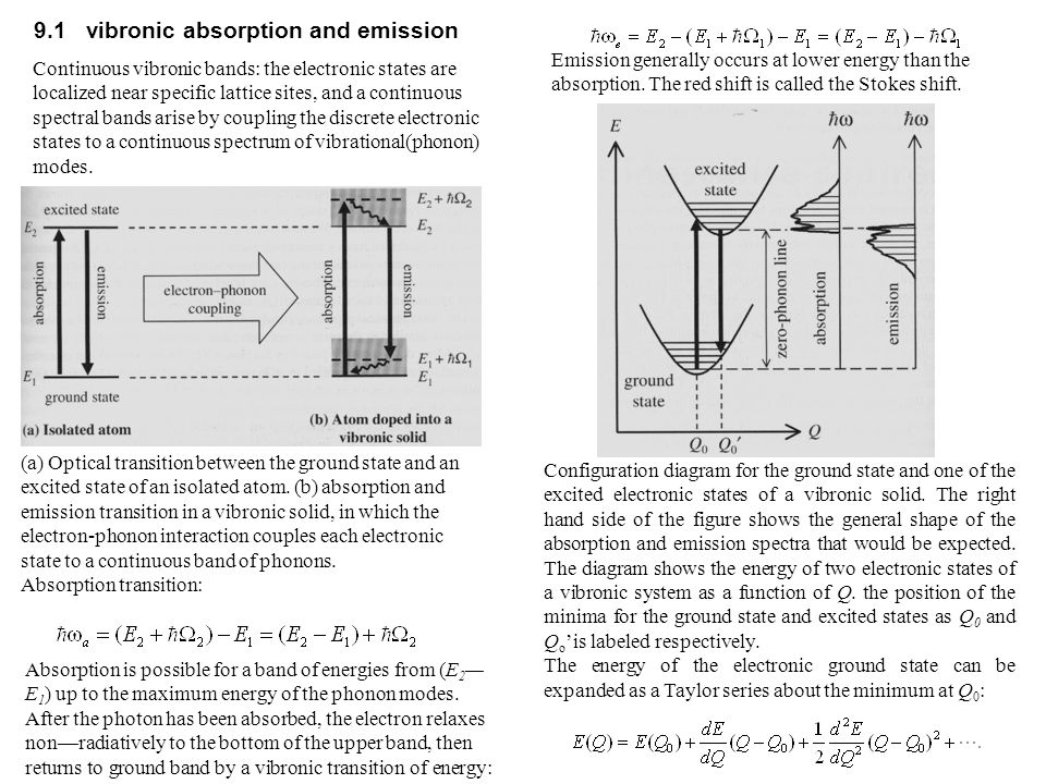9.1 vibronic absorption and emission Continuous vibronic bands: the electronic states are localized near specific lattice sites, and a continuous spec