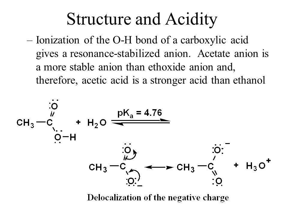 Structure and Acidity –Ionization of the O-H bond of a carboxylic acid gives a resonance-stabilized anion.
