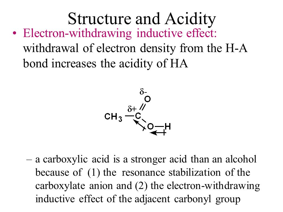 Structure and Acidity Electron-withdrawing inductive effect: withdrawal of electron density from the H-A bond increases the acidity of HA –a carboxylic acid is a stronger acid than an alcohol because of (1) the resonance stabilization of the carboxylate anion and (2) the electron-withdrawing inductive effect of the adjacent carbonyl group