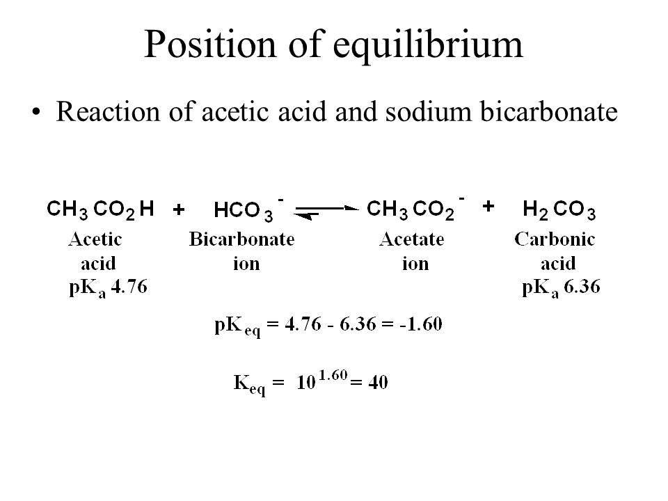 Position of equilibrium Reaction of acetic acid and sodium bicarbonate