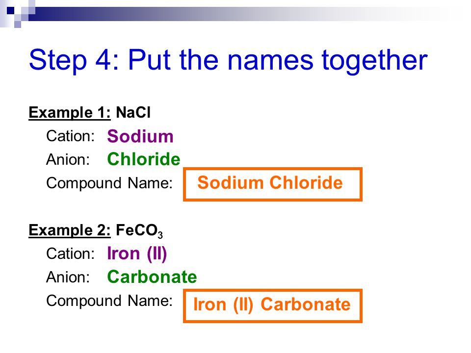 Step 4: Put the names together Example 1: NaCl Cation: Anion: Compound Name: Example 2: FeCO 3 Cation: Anion: Compound Name: Sodium Chloride Sodium Ch