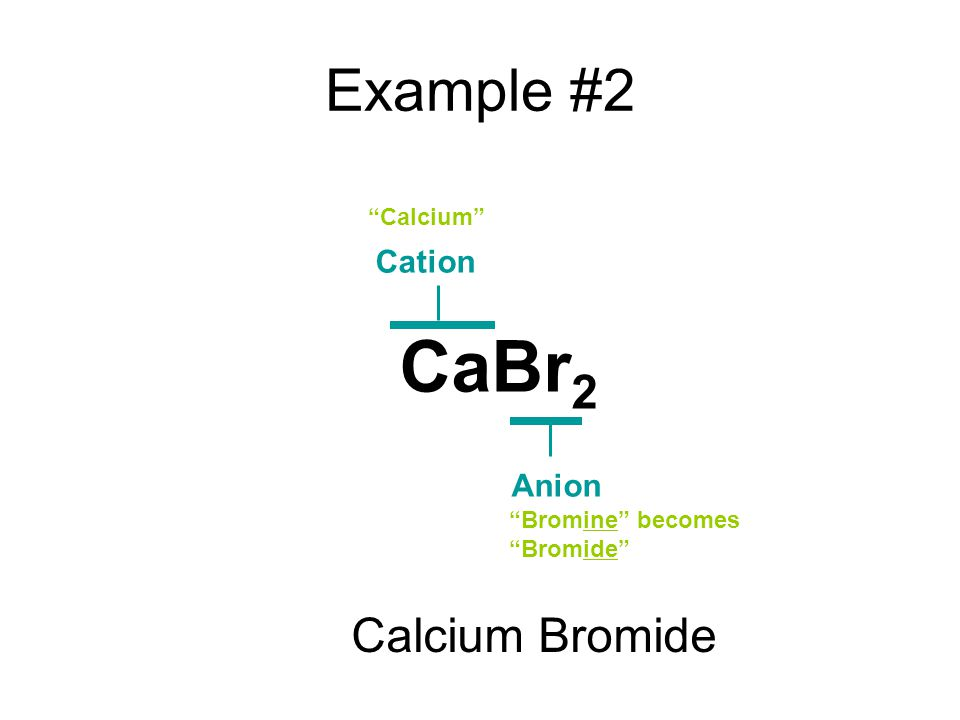 Example #2 Cation Anion Calcium Bromine becomes Bromide CaBr 2 Calcium Bromide