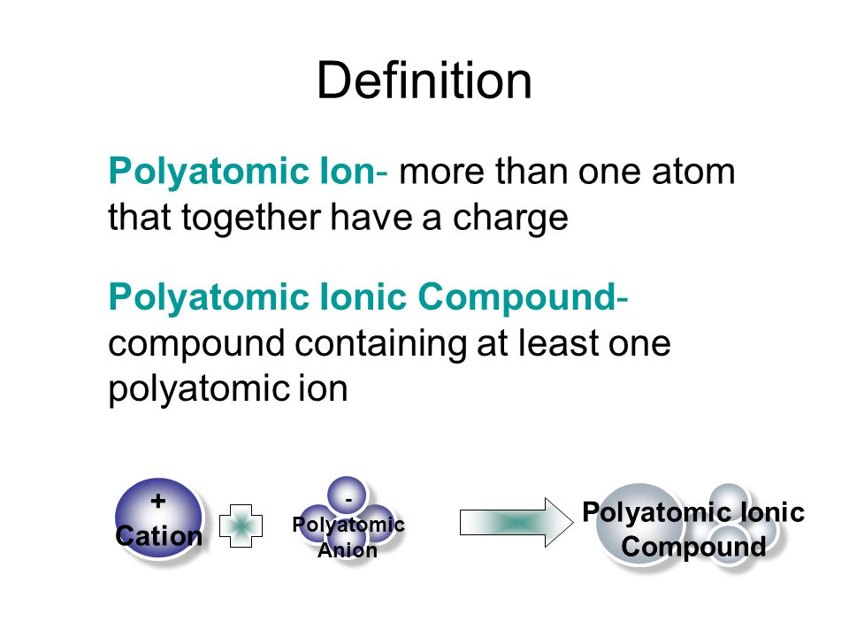 Definition Polyatomic Ion- more than one atom that together have a charge + Cation + Cation Polyatomic Ionic Compound- compound containing at least one polyatomic ion - Polyatomic Anion Polyatomic Ionic Compound