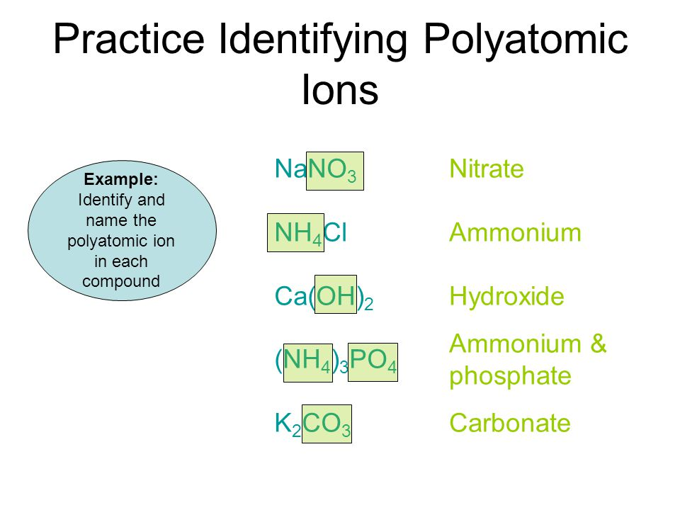 Practice Identifying Polyatomic Ions Example: Identify and name the polyatomic ion in each compound NaNO 3 NH 4 Cl Ca(OH) 2 (NH 4 ) 3 PO 4 K 2 CO 3 Nitrate Ammonium Hydroxide Ammonium & phosphate Carbonate